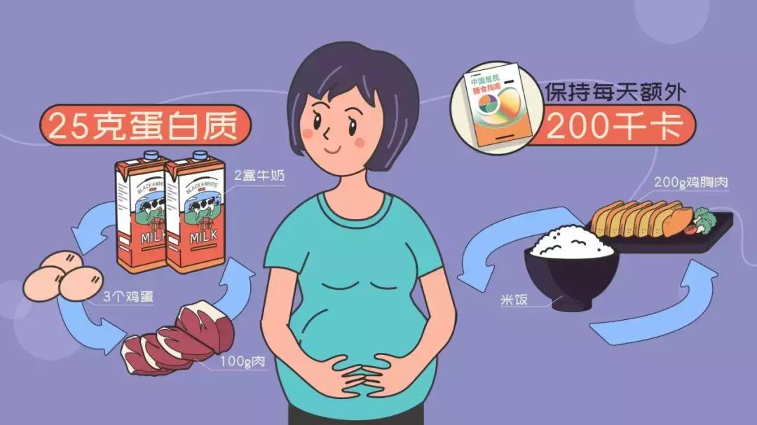准妈妈孕期营养全阶段科学指导,这份实用指南请收好