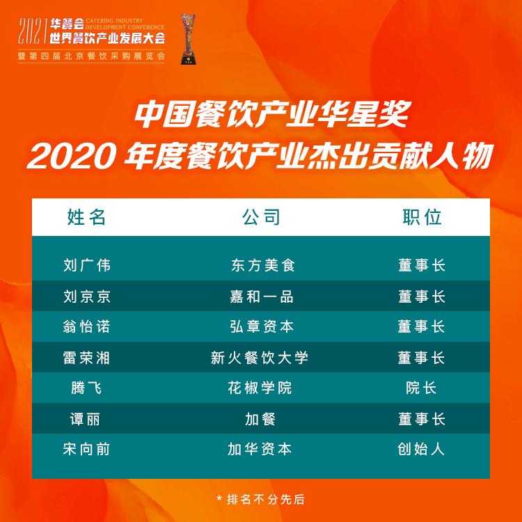 """宋向前荣获华餐会""""2020年度餐饮产业杰出贡献人物奖"""""""