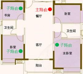 大平层复式住宅别墅家用无线网络组网方案,家用wifi全无覆盖