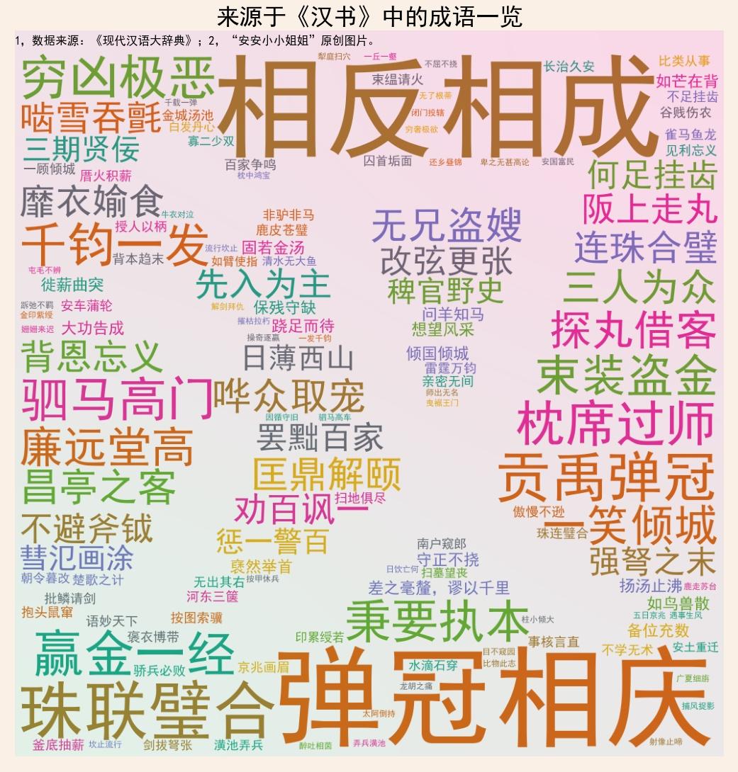 成语来源最多的十大古籍:一文知晓,这些成语都出自哪些古籍