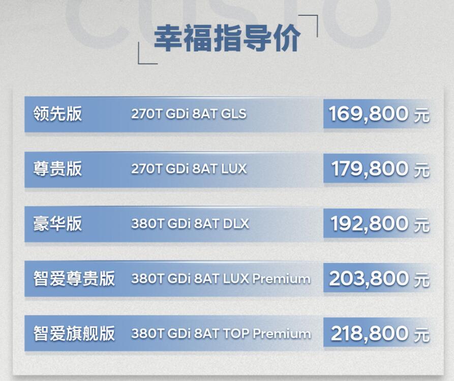 性价比相当出色,北京现代库斯途上市售16.98~21.88万元