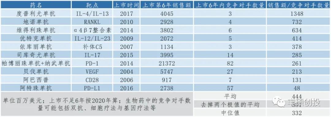 """从""""聚PD-1""""看中国制药企业的不同发展战略"""