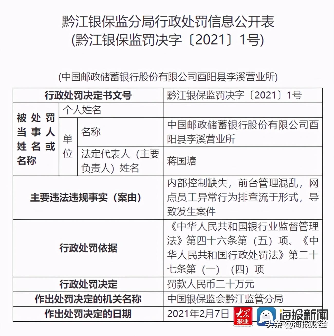 重庆邮政储蓄银行营业部前台管理混乱,导致一起罚款20万的案件