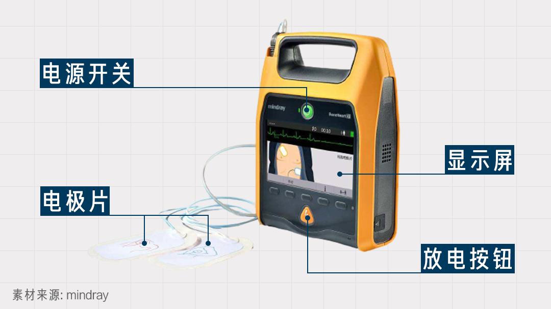 学会使用 AED,关键时刻能救人