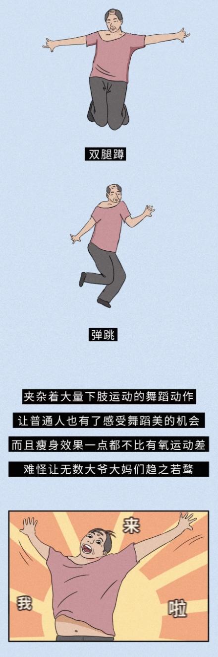 """中国广场舞进化图鉴,大爷大妈们""""骚""""动起来!(漫画)"""