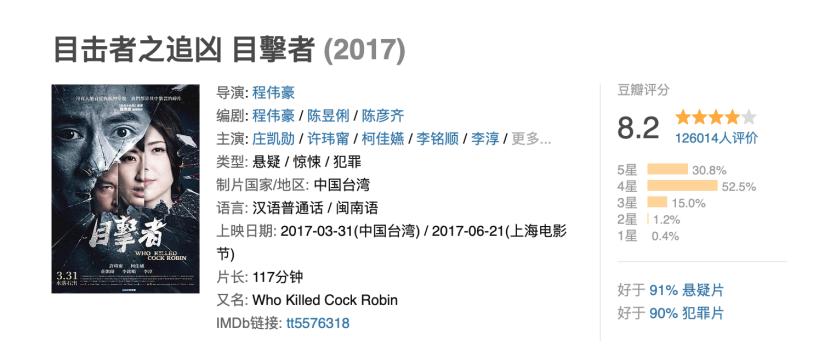 悬疑+惊悚,《缉魂》会成为寒假档最大黑马吗?