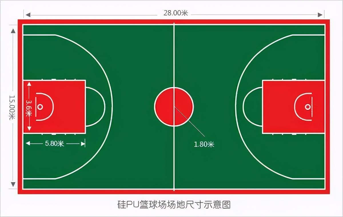 为什么说硅PU是户外篮球场地首选材料