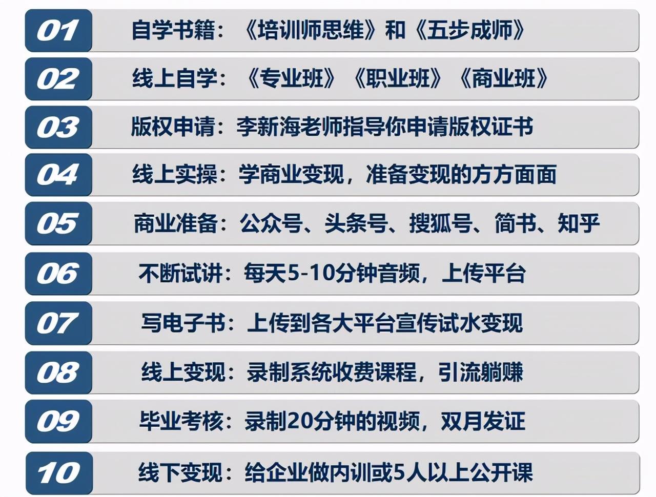 五步成师学院原创出品:转型<a href=http://www.jiangshi360.com target=_blank class=infotextkey>培训</a>师,百日出师交付训练营