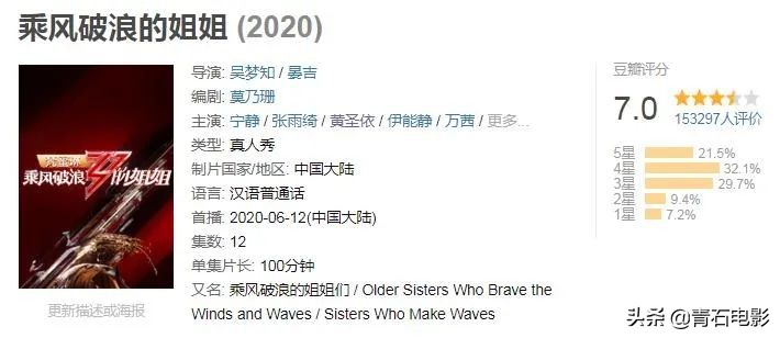 《乘风破浪的姐姐2》要来了!10人神秘名单,陈好宋茜可能参加