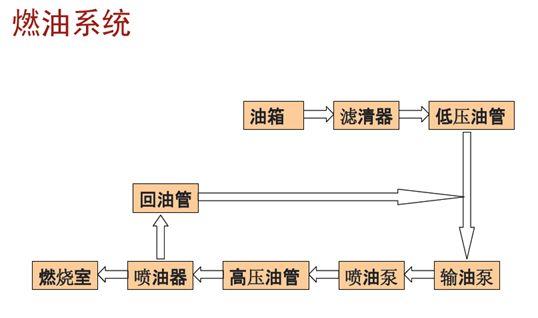 四川柴油发电机组