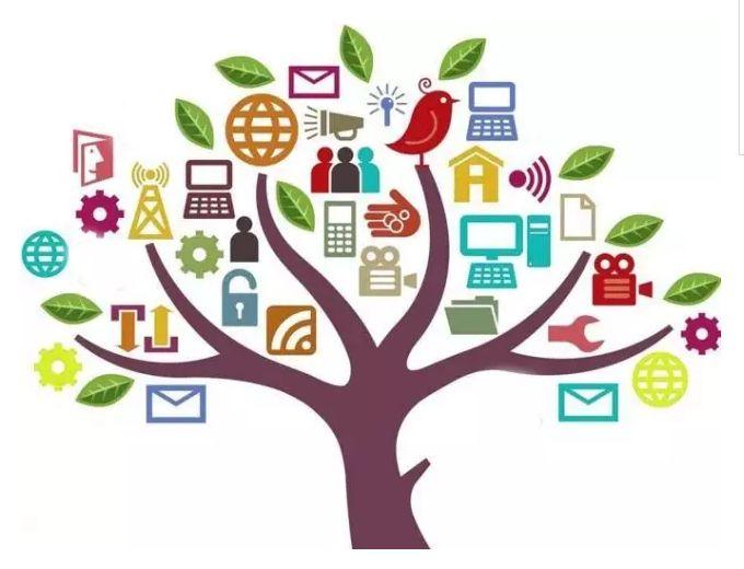 怎样才能做好网络推广?