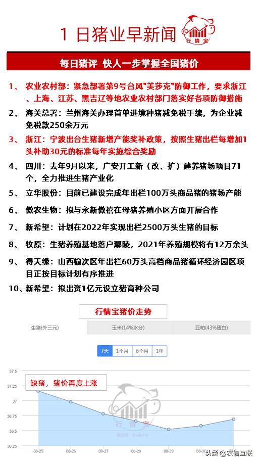 """农业农村部紧急通知!9号""""美莎克""""超强台风即将登陆"""