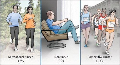 再次提醒:1个动作比跑步更伤膝盖,现在知道还不晚