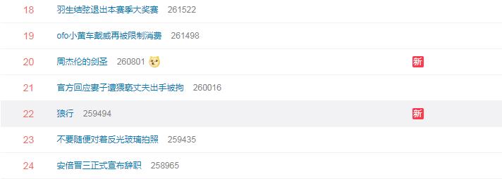"""""""电竞男主王俊凯""""登顶热搜榜,采访时偷了一手Letme的梗"""