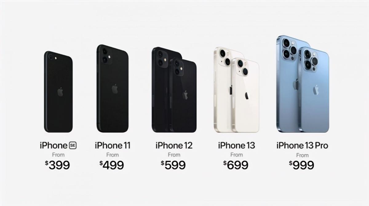 iPhone 13正式发布:买之前看看这三点