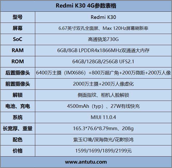 1599元起!Redmi K30评测:红米note本年度再造封巨作