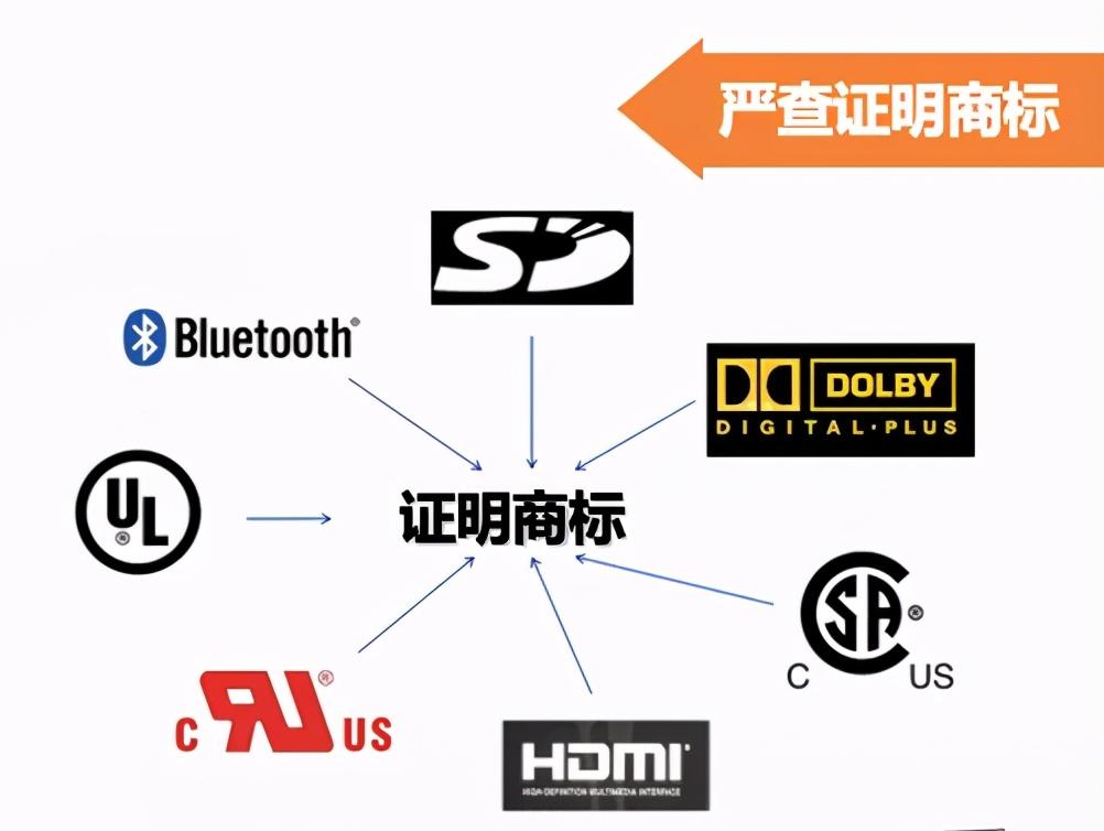海關查獲千萬余件UL、HDMI侵權貨物,外貿人如何規避風險?