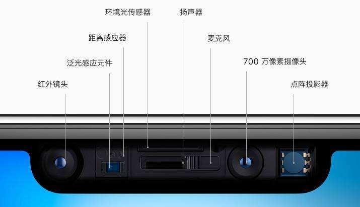 """苹果新专利曝光,""""无刘海""""iPhone浮出水面:必买"""