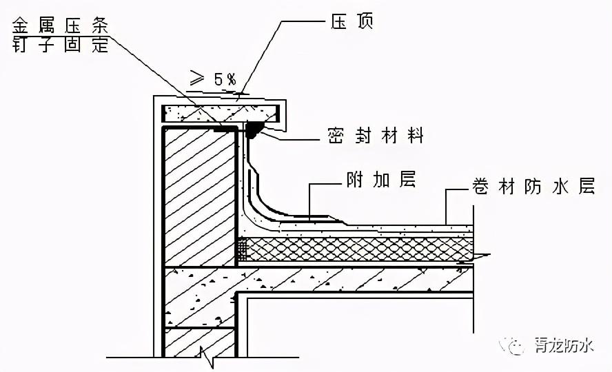 把握好这19个细节,打造防水工程滴水不漏