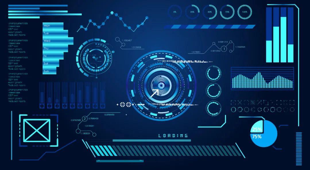 MarTech领域最火的客户数据平台(CDP)到底是什么?