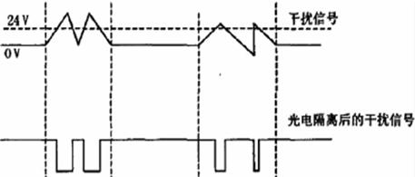 遥信信号误报的分析与处理