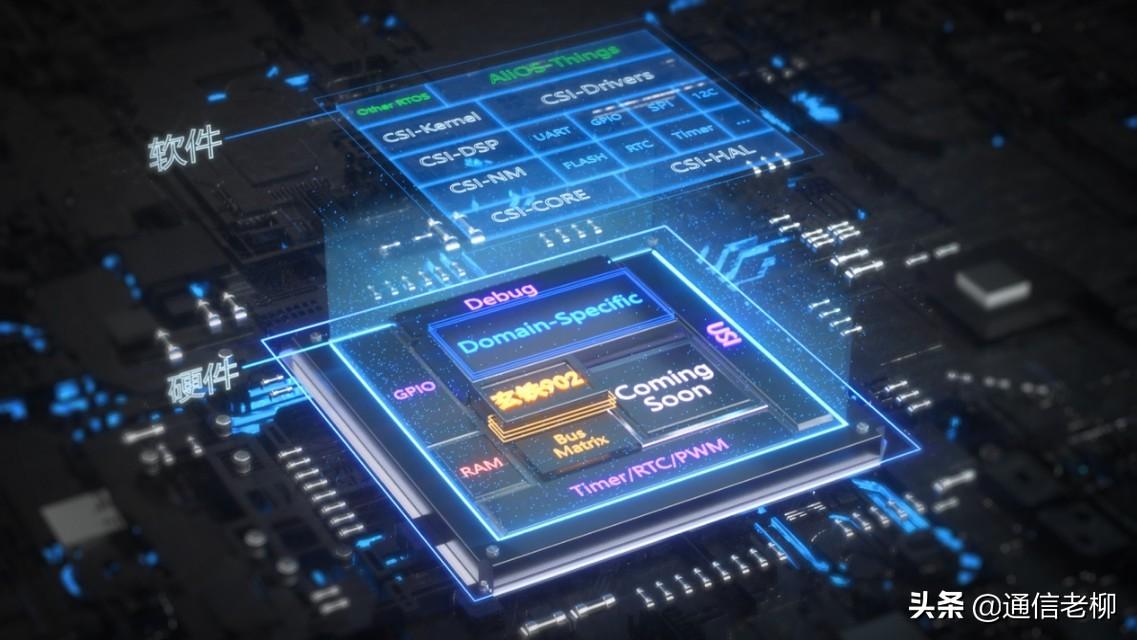 说到做到!平头哥开源MCU设计平台,加速生态建设