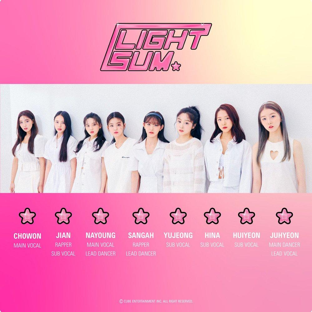 CUBE推出新人女团LIGHTSUM,(G)I-DLE和CLC何去何从?
