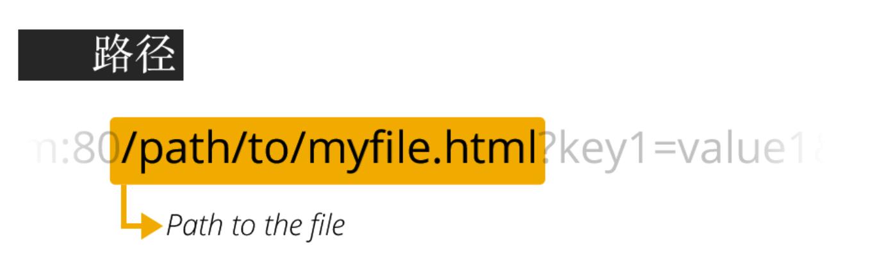 带你一步步解析 HTTP
