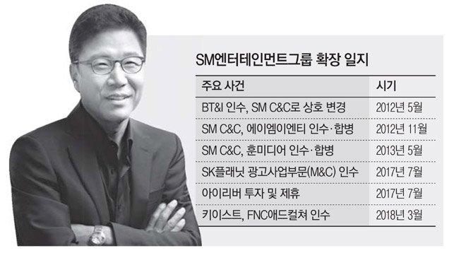 韩国演艺公司的副业:YG热衷于虚拟人设,JYP投资翻译公司