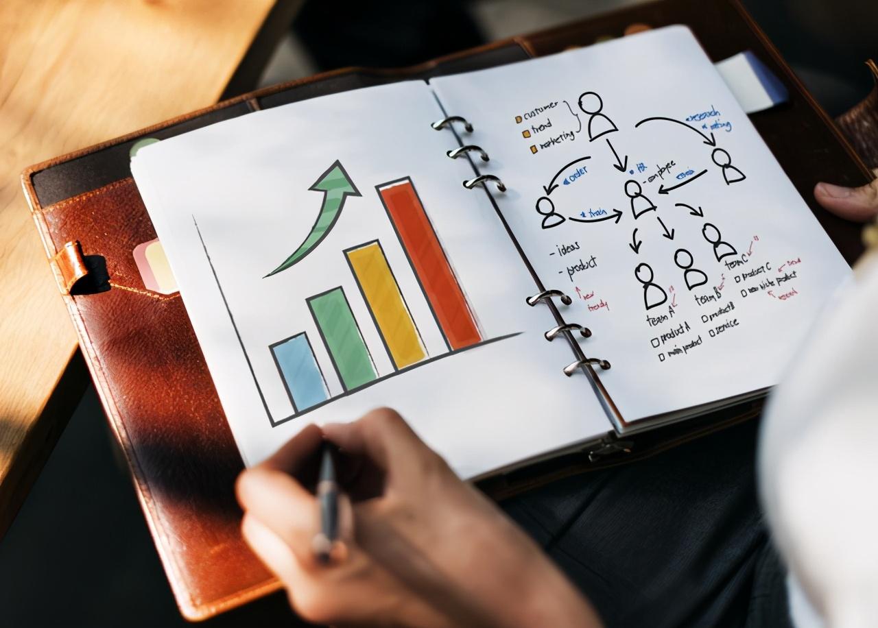 企业管理中把握好这几个环节,降低企业员工流失率