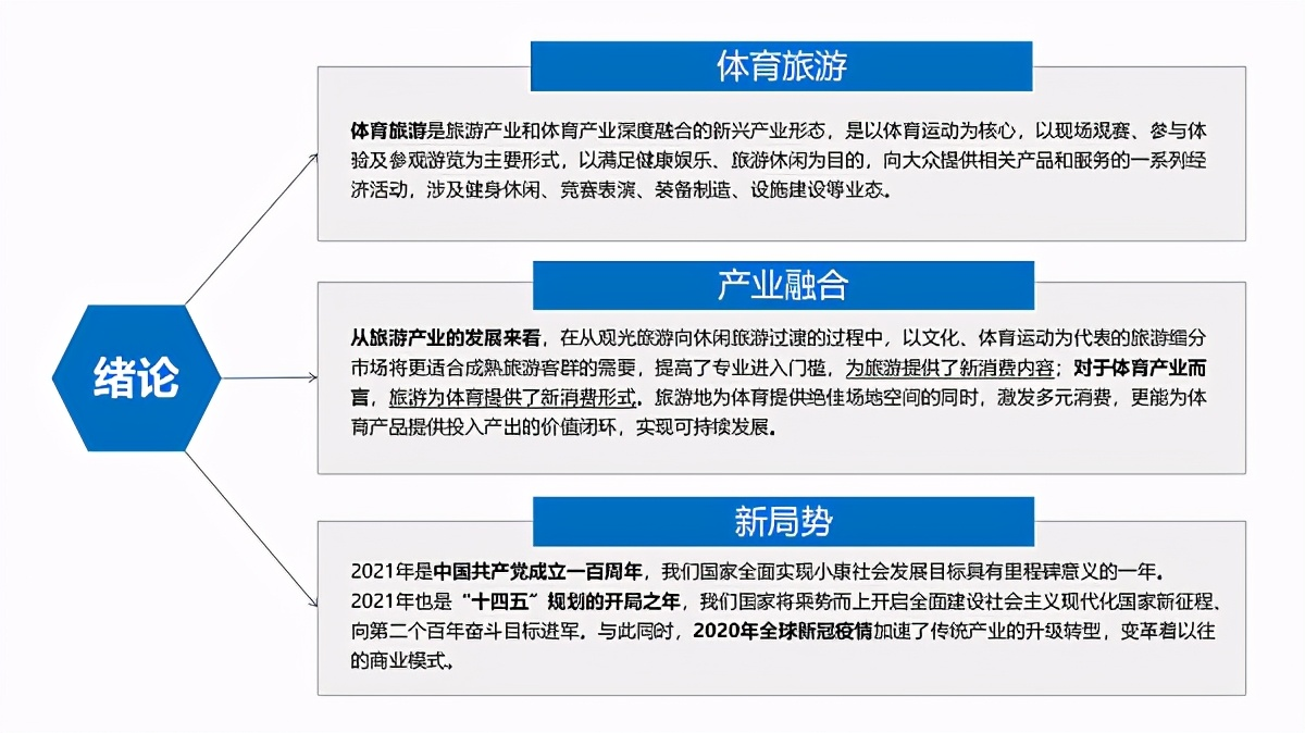《2021年中國體育旅游產業發展趨勢報告》(全文)