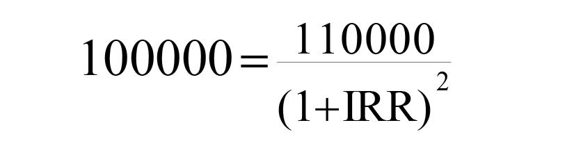 贷款:贷款年化利率计算公式