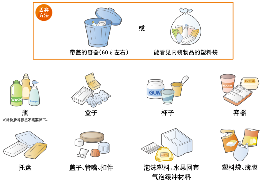 """日本垃圾分类,细致到近乎""""变态"""""""