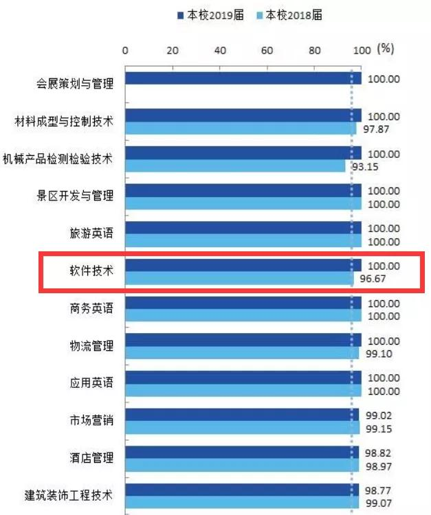 """四川第一大产业急需人才,高职电子信息大类毕业生月收入""""抢眼"""""""