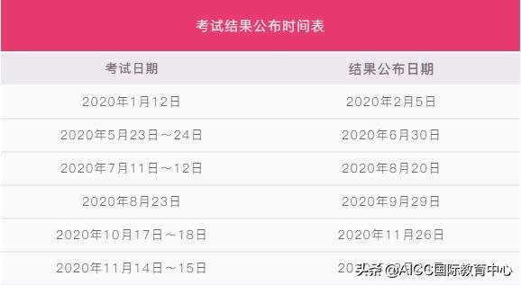 最全韩国语等级考试(TOPIK)干货收集