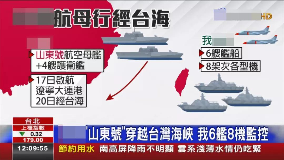 高调亮相!山东舰显露实战能力,解放军双航母东西包抄吓坏台军
