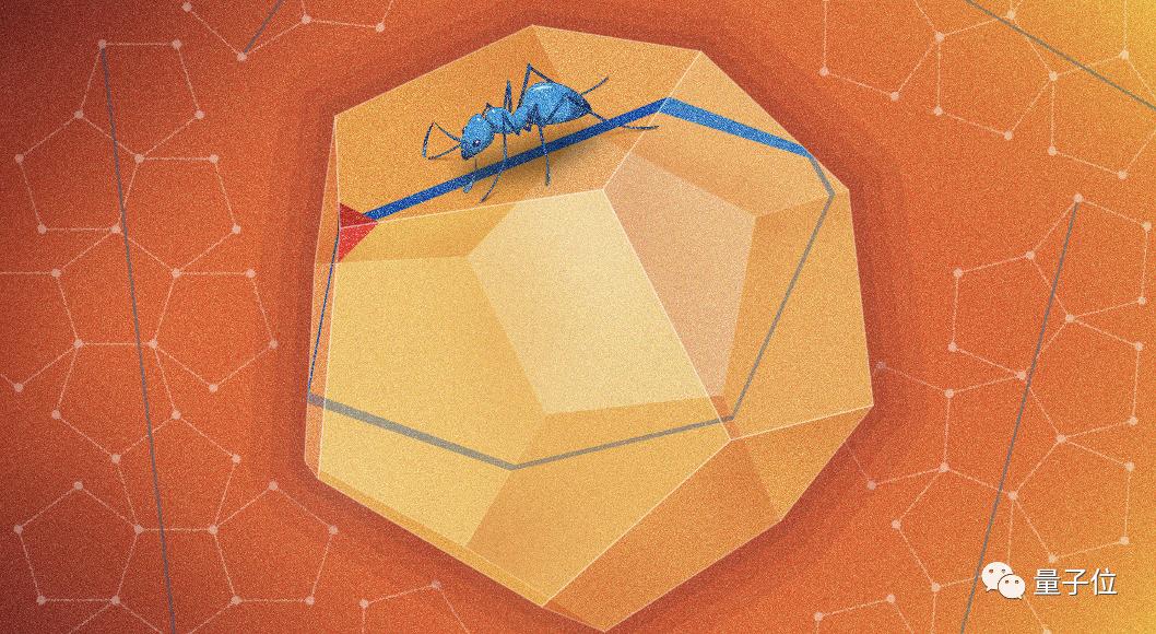 量子计算机、奥数AI……这是2020计算机、数学的重大突破