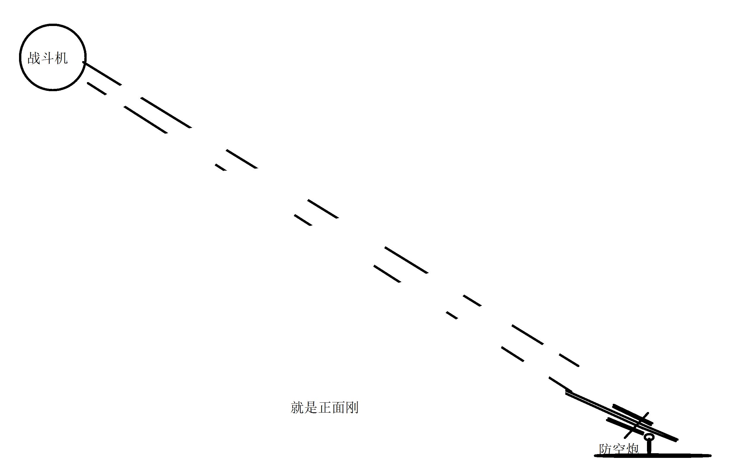 解析褒贬不一的《金刚川》,同归于尽J3对线,难以理解的剧本