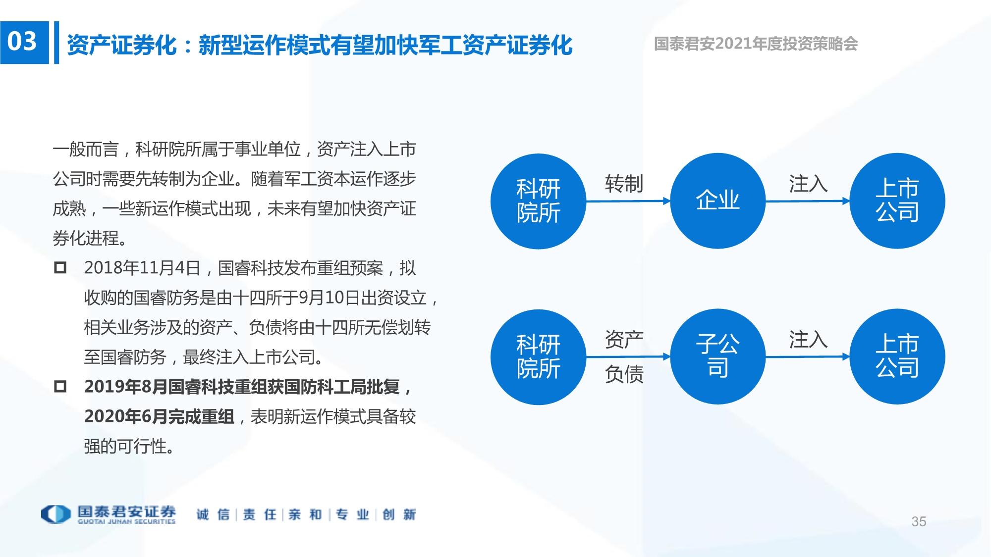 军工行业2021年度策略:十四五高景气,首选航天航空