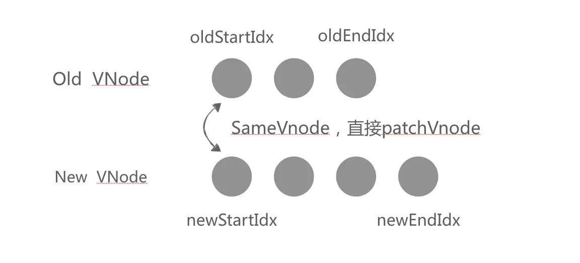 面试官:聊聊对Vue.js框架的理解