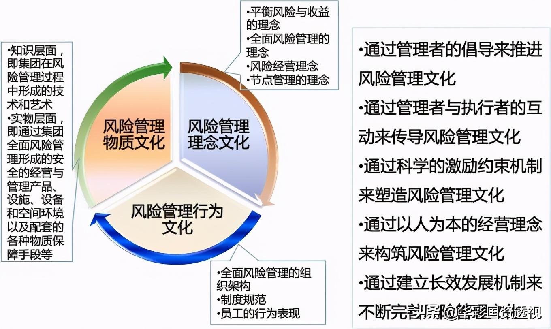 从国家2035年远景目标,看国资国企如何做好动态十四五规划