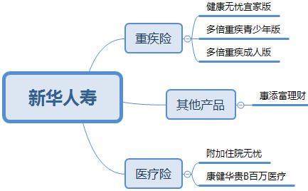 中国十大保险公司,这次我研究了个透 第9张