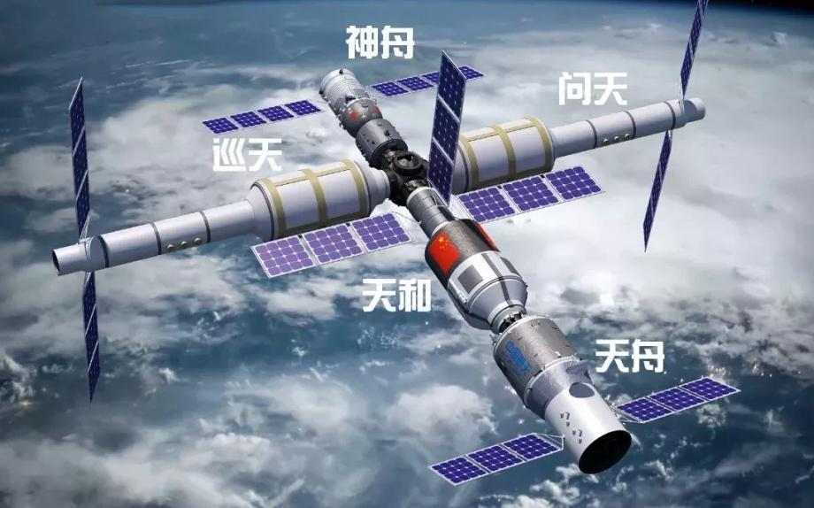 天和核心艙成功發射,俄卻想退出國際空間站,背后意味著什么?