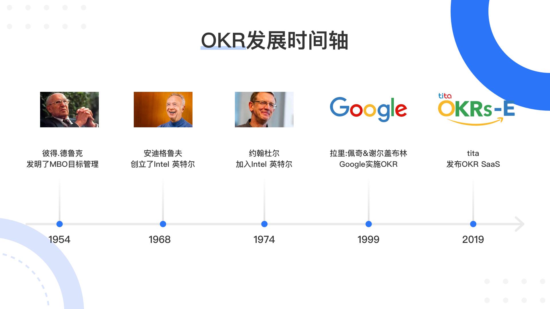 用于医疗行业专业人员的 OKR