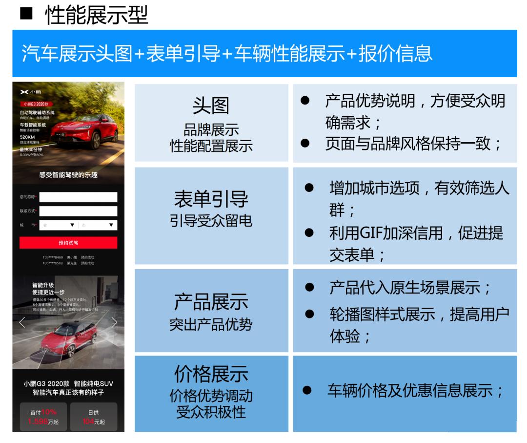 干货!汽车行业营销页分析及搭建指南,太有用了