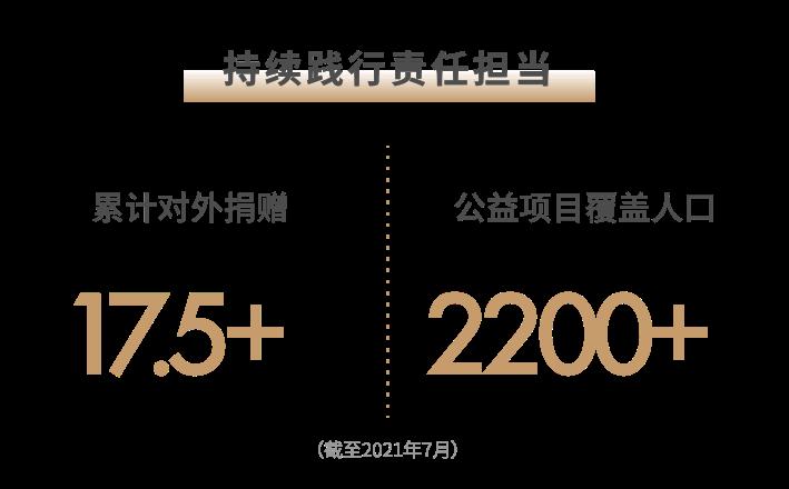 世茂2021半年报:基本面构筑稳健基石 战略夯实核心竞争力