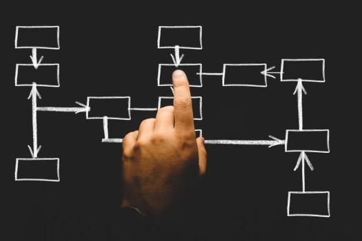 如何應用專利技術?怎么通過專利技術實現價值?