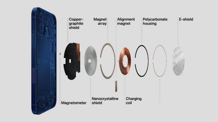 苹果手机iPhone12系列取消附赠充电器,MagSafe无线充电还值得买吗?
