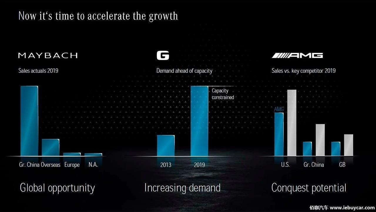 梅赛德斯·迈巴赫GLS将推纯电版本 有望2021年内正式上市