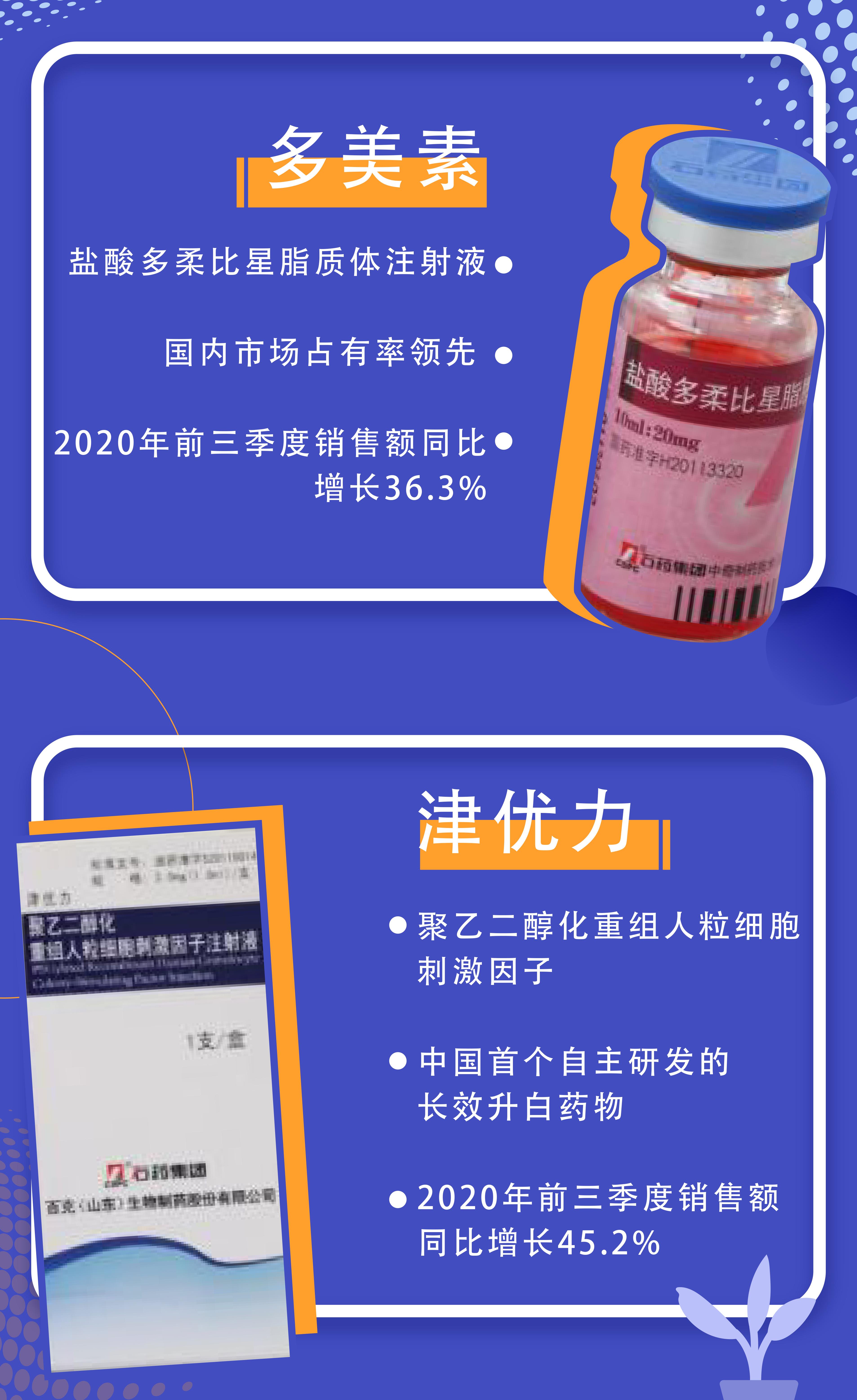 石药集团:前三季度收入近200亿,纯利升25%